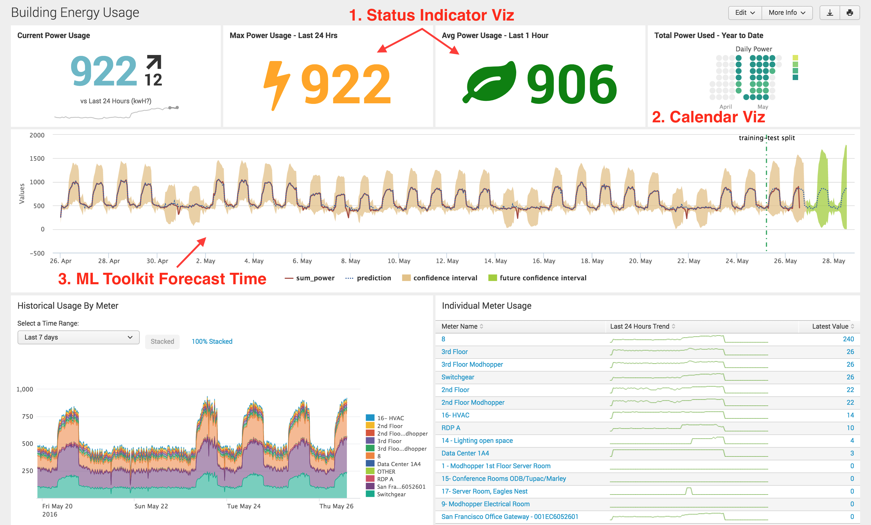 Big Data Visualization/Analytics : Splunk - Booker DiMaio